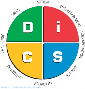 Everything DiSC Management Map copy
