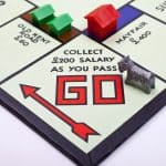 Negative emotions from losing at Monopoly