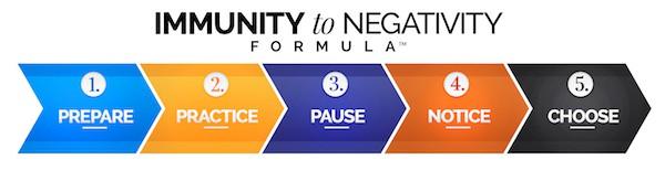 Immunity to Negativity Formula